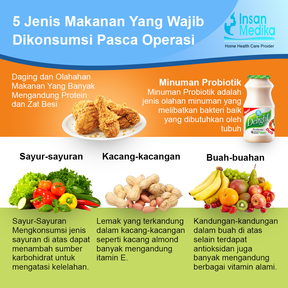 Info grafis: 5 Jenis makanan yang wajib dikonsumsi pasca operasi.